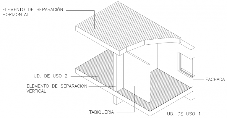 Tipos de tabiques interiores | MURALIT