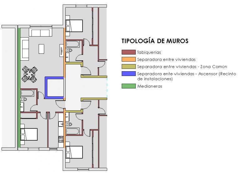 Tipos de tabiques en una vivienda | MURALIT