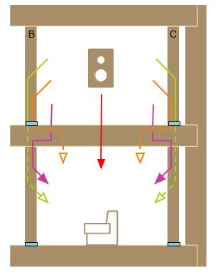 Transmisión del sonido en vertical | MURALIT
