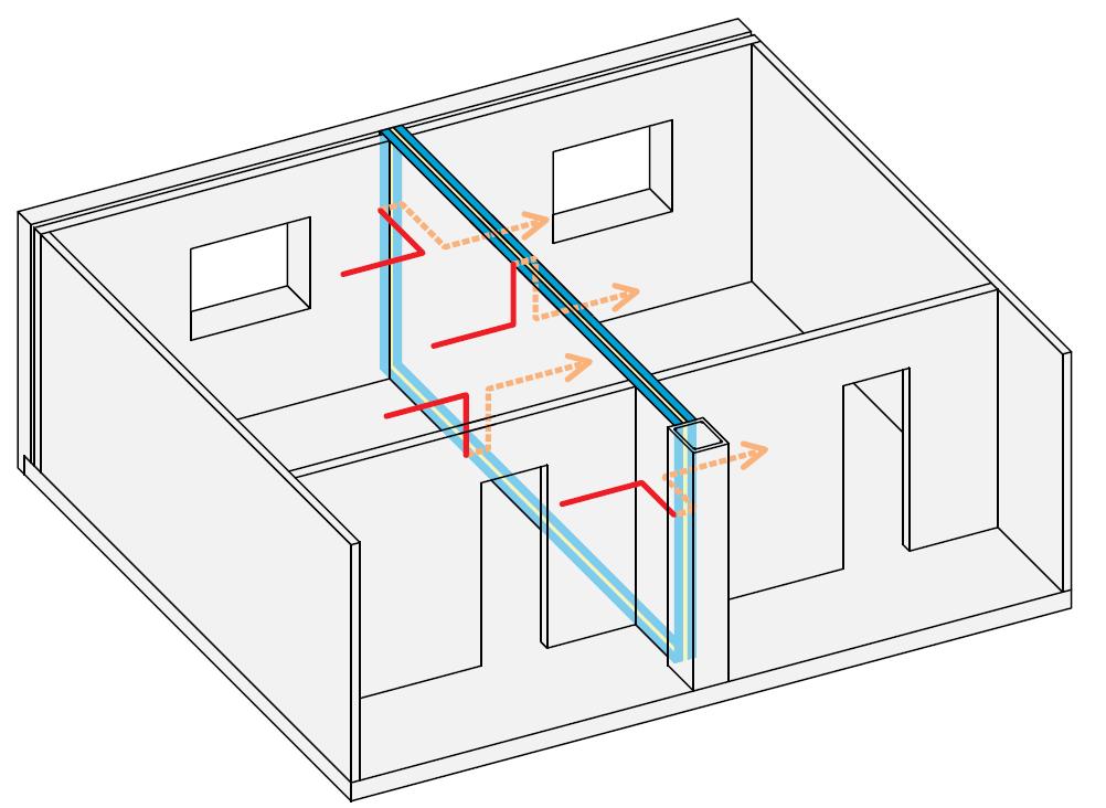Bandas elásticas en pared interior | MURALIT