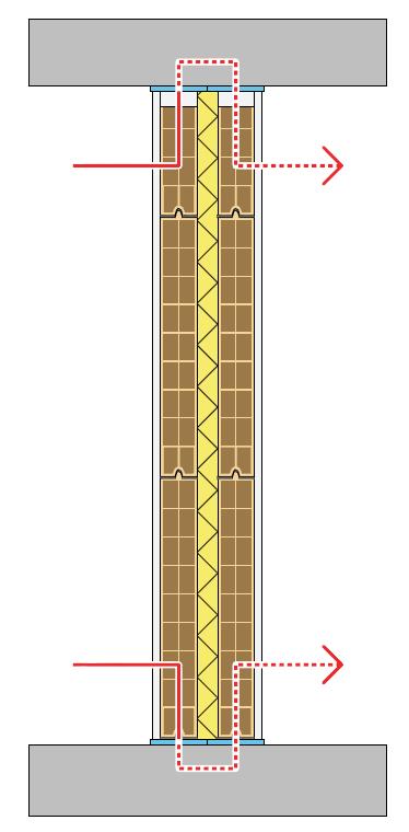 Bandas elásticas en pared de ladrillo | MURALIT