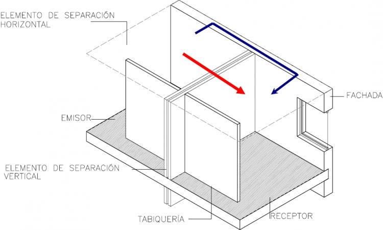 Pared separadora de viviendas | MURALIT
